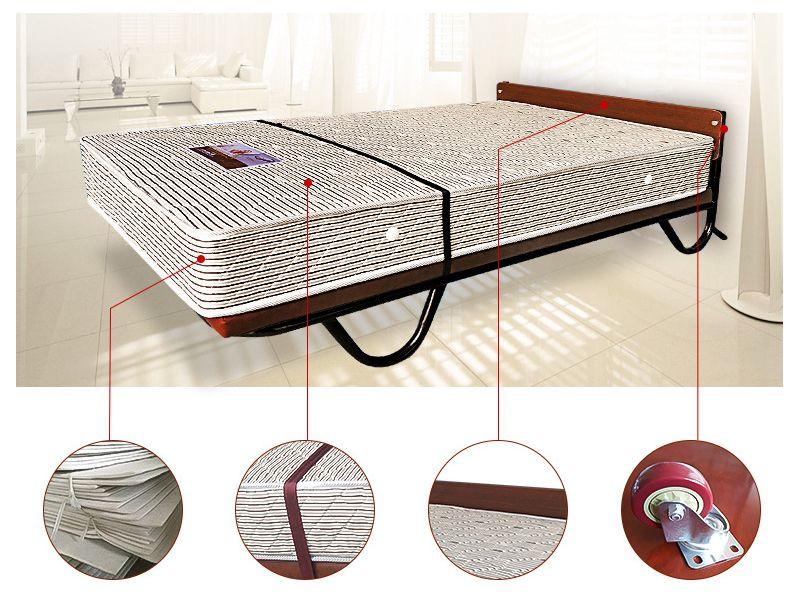 Kiểm tra chất lượng giường phụ