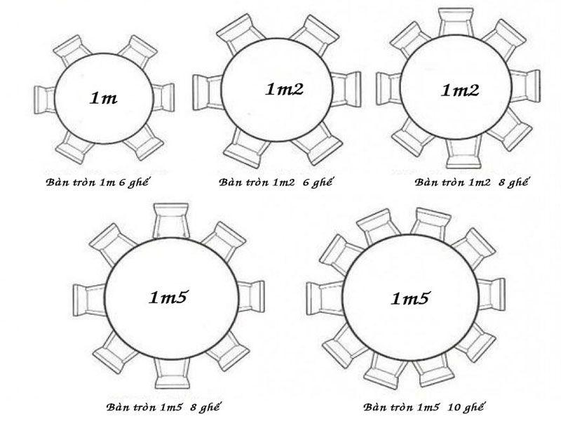Kích thước bàn tiêu chuẩn của nhà hàng tiệc cưới
